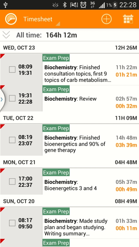 Biochem cramming: check! Let's do this!
