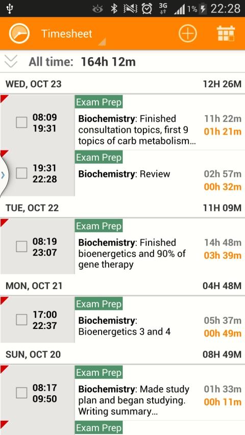 Biochem cramming: check! Let's do this!
