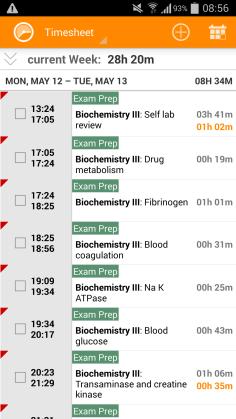 biochemcramming1