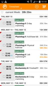 physiocramming