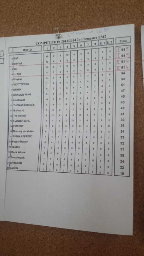 physioresults